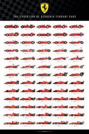 Ewolucja Ferrari Bolid F1 Scuderia Cars - plakat