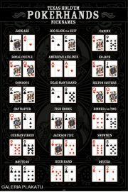 Poker Texas Holdem Nicknames - plakat