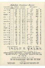 Alfabet hebrajski Teczka rysunkowa