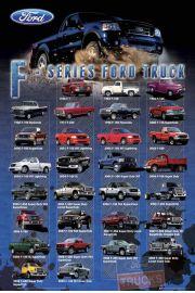 Ford Truck f-series - plakat