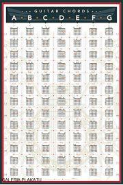 Akordy Gitarowe - Guitar chords - plakat