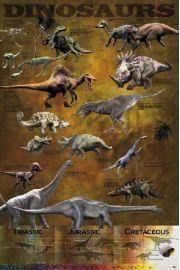 Dinozaury - Wykres - plakat