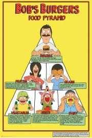 Bobs Burgers Piramida żywieniowa - plakat