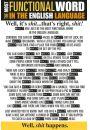 Słowo Shit i jego znaczenie - zabawny plakat - Plakaty. Humor